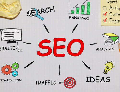 The Top 15 Benefits of SEO to Your Business